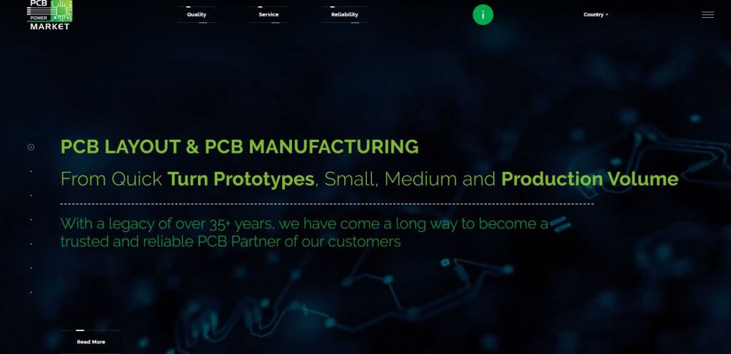 Pcb Power Market